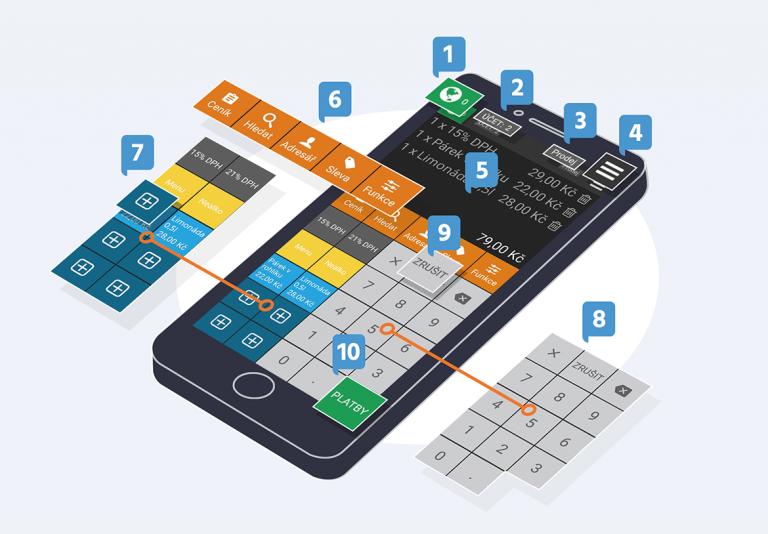 Popis prostředí aplikace